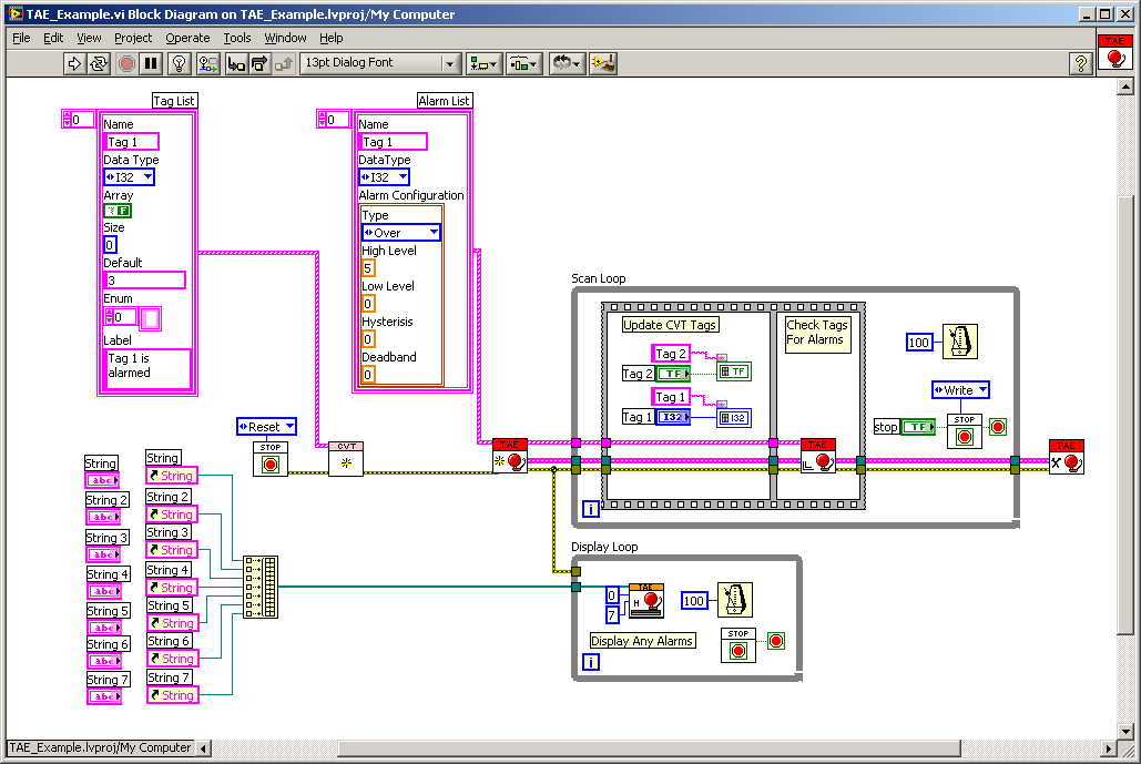 scada architecture block diagram get free image about wiring diagram