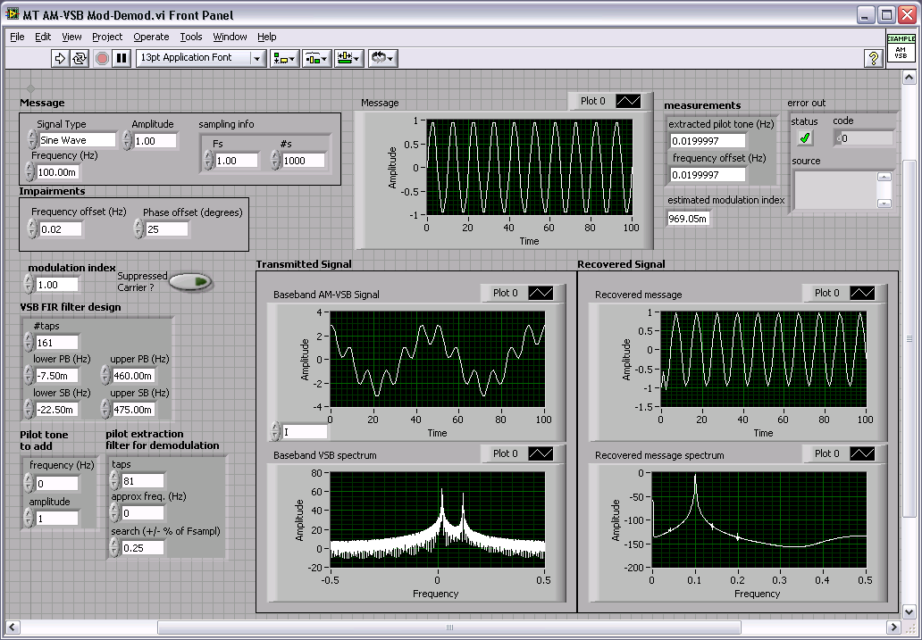 Amplitude Modulation Vestigial Side-Band Modulation and ...