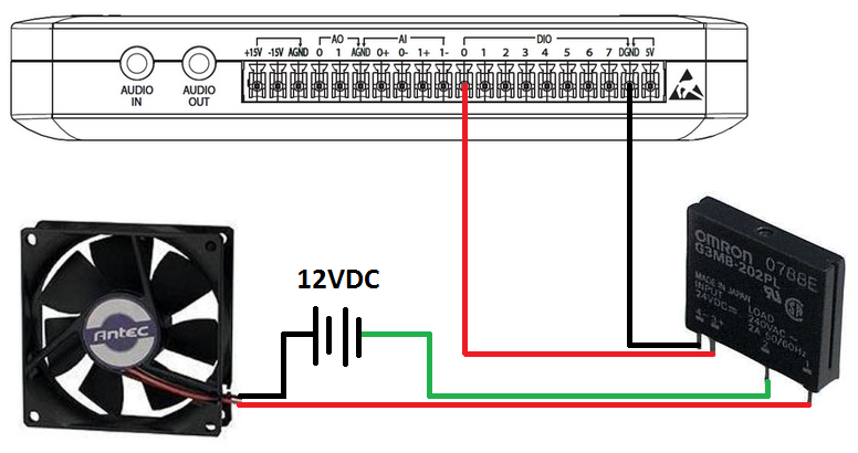 Turn On A Dc Computer Fan Using A Solid