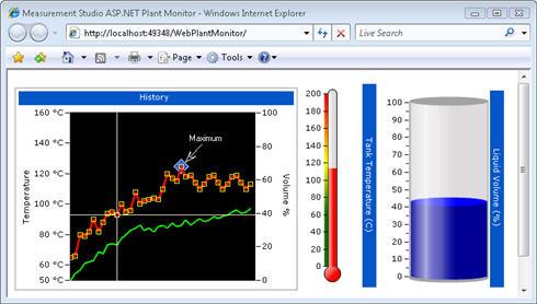 Measurement Studio Web Application