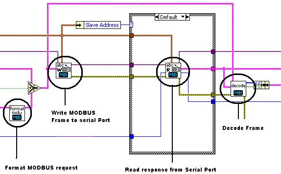 Introduction to MODBUS