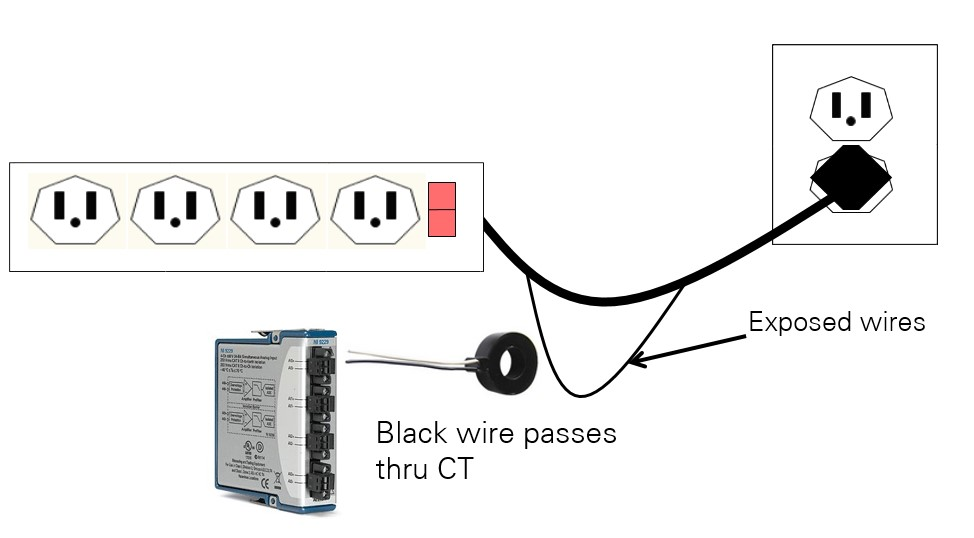 how to measure voltage  current  and power