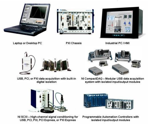 Pxi Data Acquisition System : Isolation technologies for reliable industrial