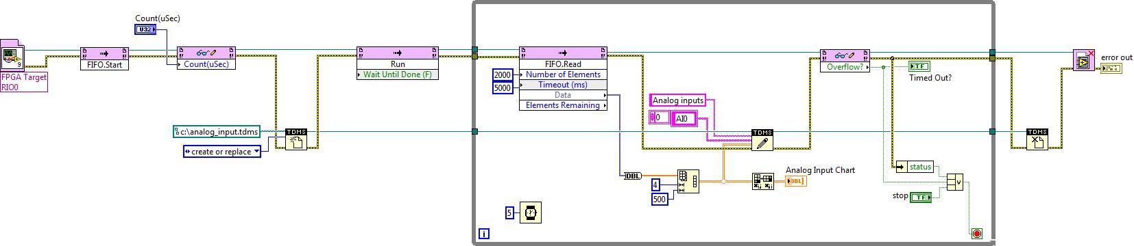labview tutorial pdf free download