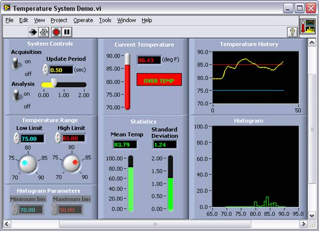 Tutorial User Interface National Instruments